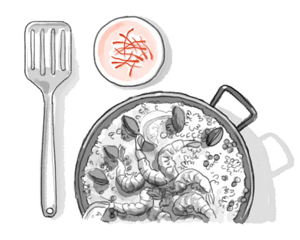 Use Saffron in Dish